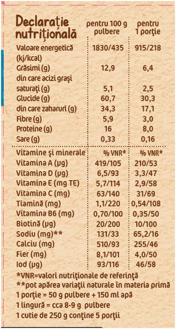 ingrediente milupa cereale