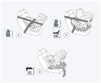 instalare scaun auto pe carucior